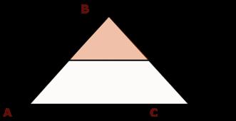 Konflikt-Dreieck nach Galtung