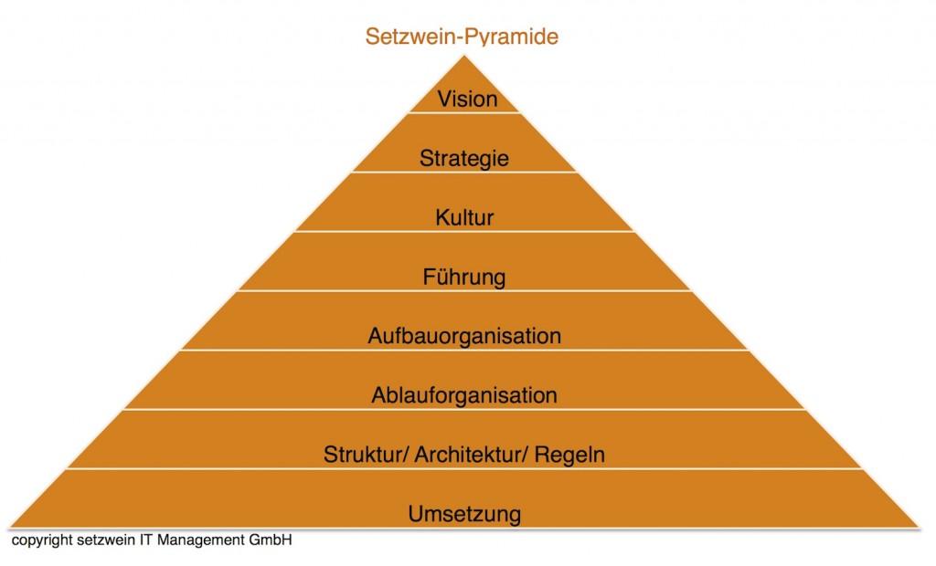 setzwein-pyramide03-06 Kopie